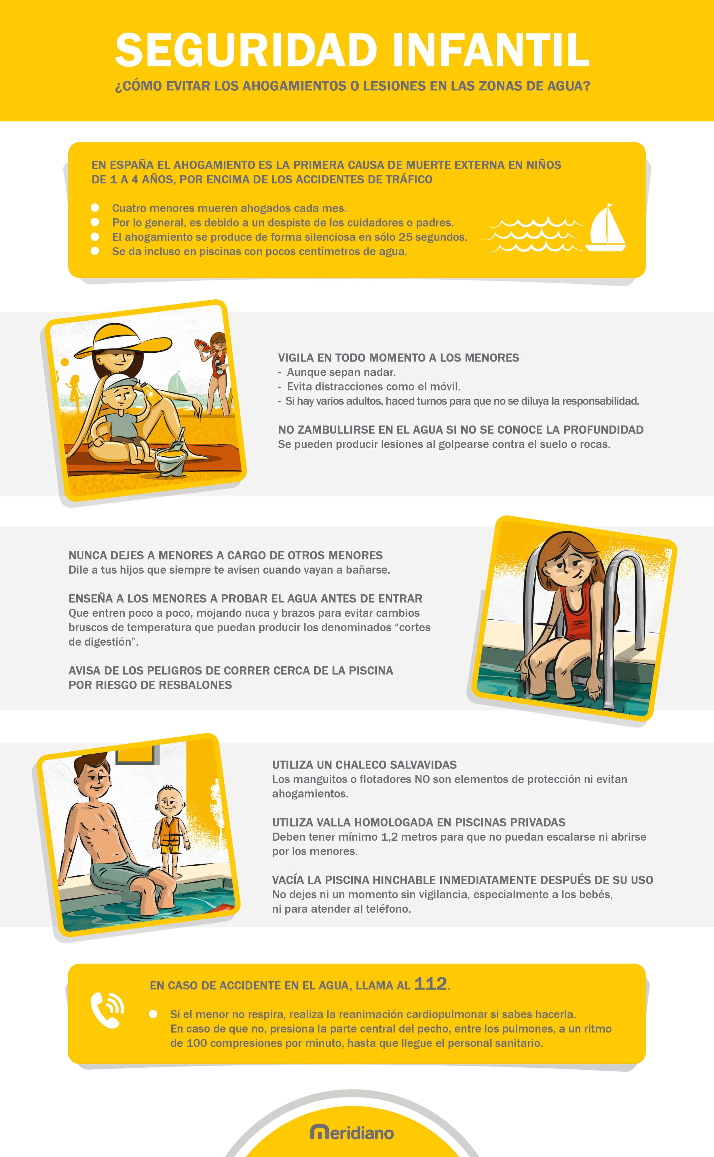 Seguridad infantil: ¿cómo evitar los ahogamientos y lesiones en el agua?